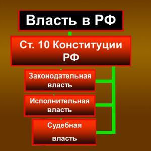 Органы власти Дубовки